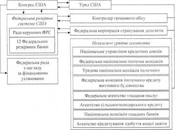 Схема органов виконавчои влади фото 327