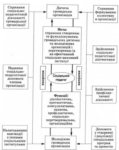 Девушка модель социально педагогической работы мария кравченко рост