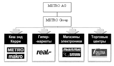 strategic marketing plan of metro cash and carry Metro cash & carry, an international specialist in wholesale and food retail with a presence in 25 countries, recently entered myanmar by myanmar is such a promising market that offers abundant opportunities for our b2b [business to business] wholesale business, particularly in the backdrop of.