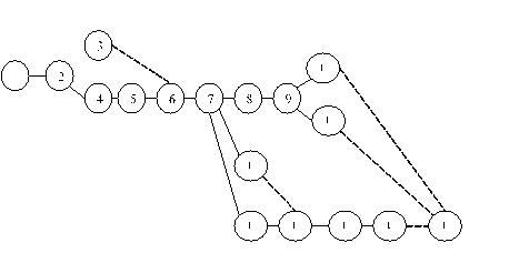 фиктивная работа в сетевой модели