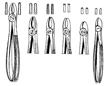 стоматологический элеватор классификация