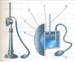 гигрометр принцип работы