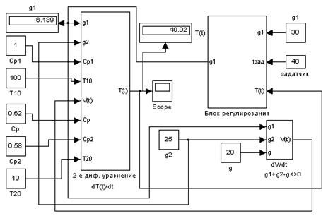 Пластины теплообменника Tranter GX-085 N Ижевск