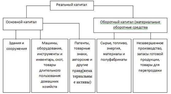 1.3. Структура и состав регистров