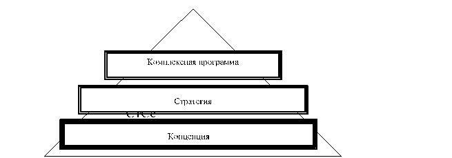 Система критериев и индикаторов ЭЭБР - Обеспечение эколого ...