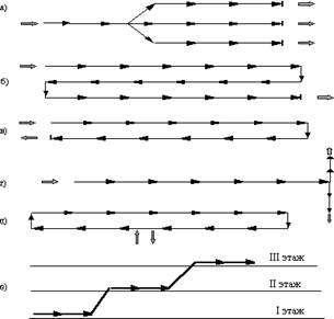 Роликовые конвейеры характеристика расчет ленточных конвейеров пример