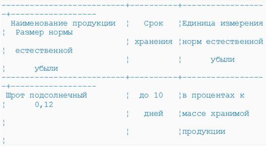 Норма промилле алкоголя в крови украина
