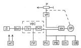 Схема прибора Диск-250