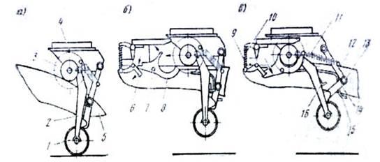 Типы тягово сцепных устройств