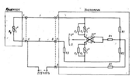 Системы термометрии для элеваторов фольксваген транспортер т5 стекло лобовое