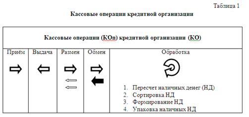 реквизиты сбербанка санкт-петербург для перечисления на сберкнижку