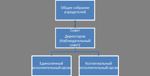задолженность банкам по кредитам в россии