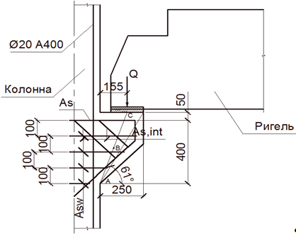 Расчет железобетонных консолей сертолово железобетонный завод