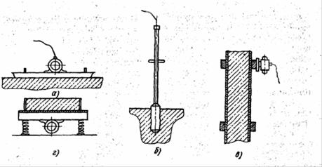 Укладка бетонной смеси в плиты цементные растворы в гидроизоляции