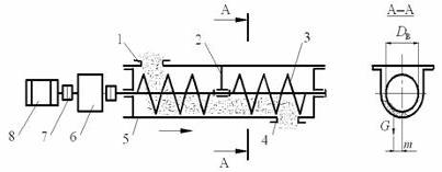 Винтовой конвейер схема и описание транспортер тсн 160 назначение