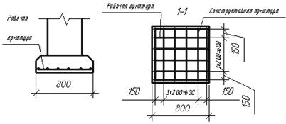 армирование подушки фундамента схема