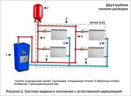 Системы газового отопления реферат 433