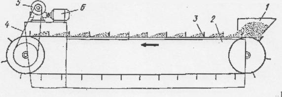 Схема транспортера раздатчика твк 80б цепной транспортер тцс