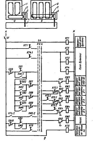схема управления транспортером тсн
