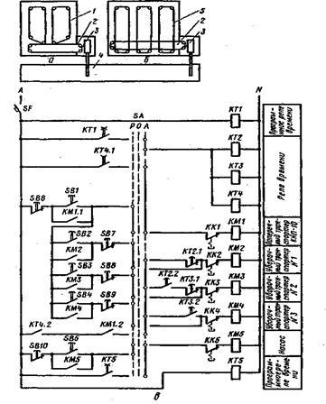 Схема управления транспортером тсн марки винтовых конвейеров