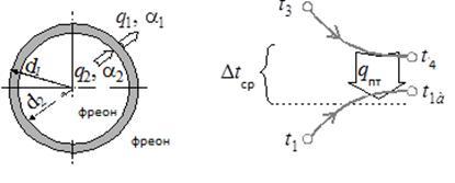 Расчет промежуточного теплообменника Паяный теплообменник охладитель Машимпэкс FPA 5x20-100 Невинномысск