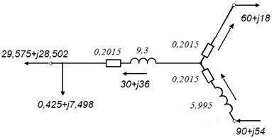 Упрощённая эквивалентная схема замещения трёхобмоточного трансформатора ТДТН-80