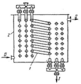 Погружные теплообменники Паяный пластинчатый теплообменник SWEP QB80 Челябинск