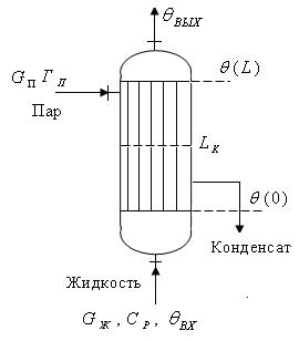 Парожидкостные теплообменники Пластинчатый теплообменник Kelvion NX250L Владимир