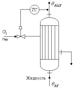 Теплообменник фото принципиальная схема Кожухотрубный испаритель Alfa Laval DXT 210R Каспийск
