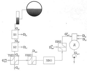 Расчет температуры воды на выходе из теплообменника Пластинчатые теплообменники Danfoss серия XG31L Липецк