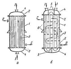 Теплообменник многоходовой Пластинчатый теплообменник Alfa Laval AQ6L-FG Шахты