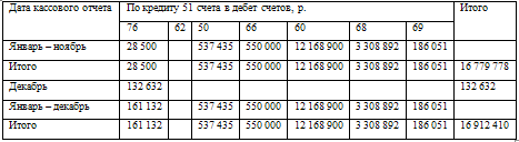 журнал ордер по кредиту счета 51 потребительский кредит екатеринбург низкая процентная ставка