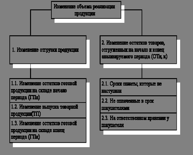 регистрация домена на физ лицо или ип