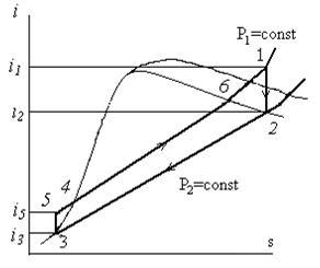 Теплообменника уравнение техника безопасности при ремонте теплообменников