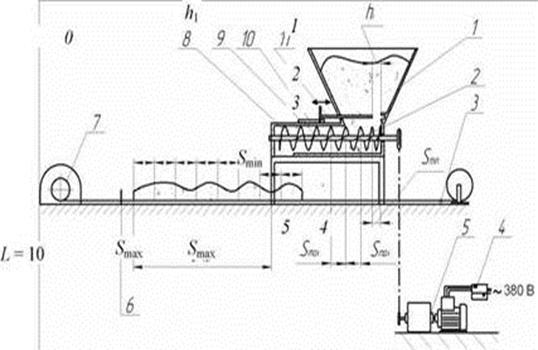 Схема шнекового конвейера ленточный транспортер в самаре