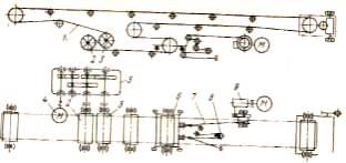 1л100к ленточный конвейер характеристики