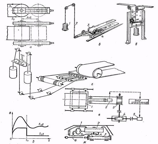 История создания ленточного конвейера снять стартер фольксваген транспортер т5