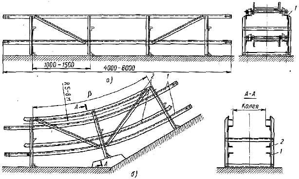 Конвейер пластинчатый легкого типа это предохранитель дворников фольксваген транспортер т5