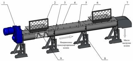 Устройство и работа винтового конвейера зао алтайский элеватор