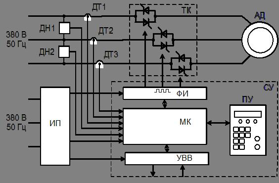 Выбор системы электропривода ленточного конвейера охлаждение двигателя транспортер