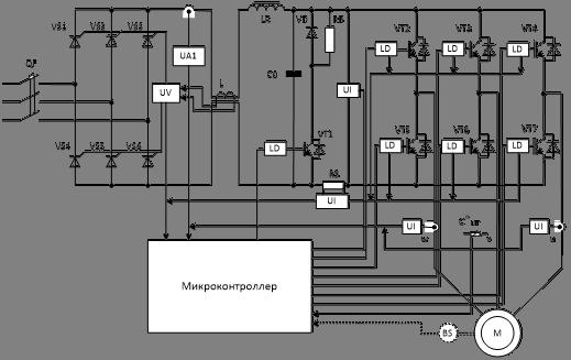 частотное управление электроприводом конвейера