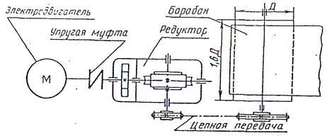 Расчет мощность электродвигателя конвейера конвейер инноваций щедровицкий