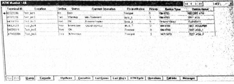 Форма ATM Status Monitor