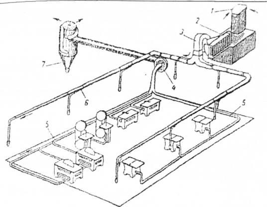 Расчет вентиляции промышленных зданий