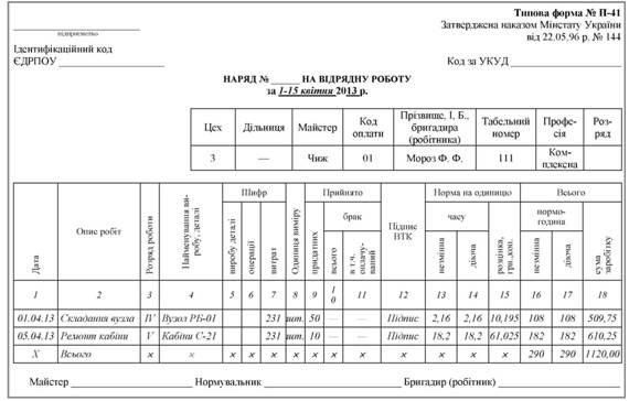 наряд на відрядну роботу бланк скачать украина