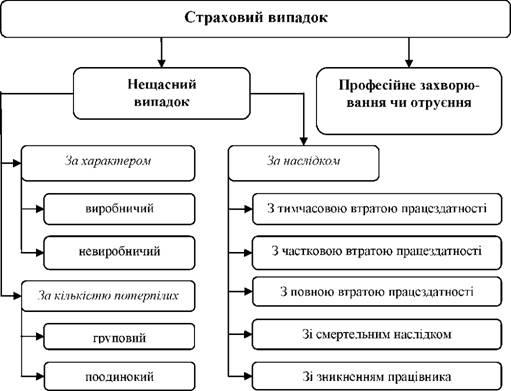 Схема 16.1. в Классификация