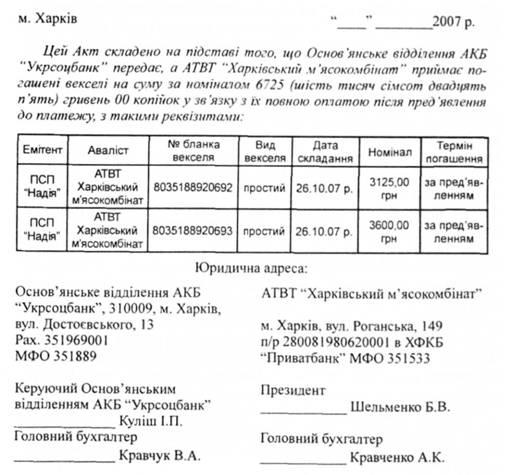 Акт Приема Передачи Векселя Договор Образец