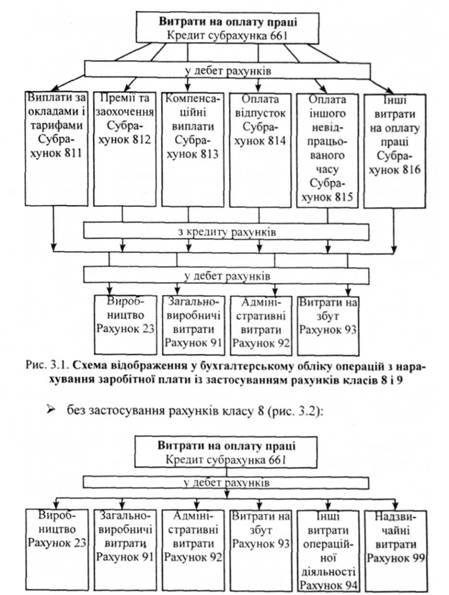 Схема отражения в