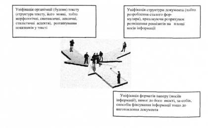 Справочно-аналитические документы (акт, справка, заключение...)