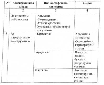 Классификация изографических